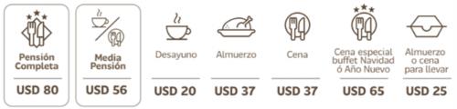 preço da alimentação nos refúgios em torres del Paine