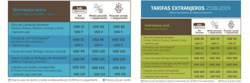 preço dos alojamentos em torres del Paine