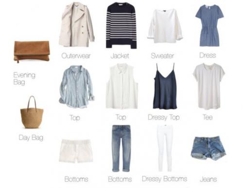 roupas para uma mala pequena