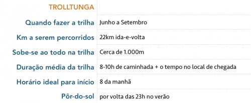 Informações sobre trolltunga