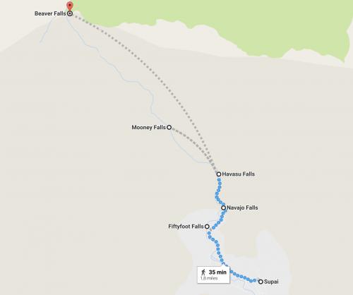 Mapa cachoeiras e trilha em Supai