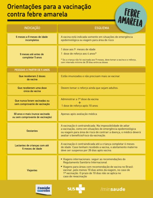 resumo-spbre-vacina-contra-febre-amarela