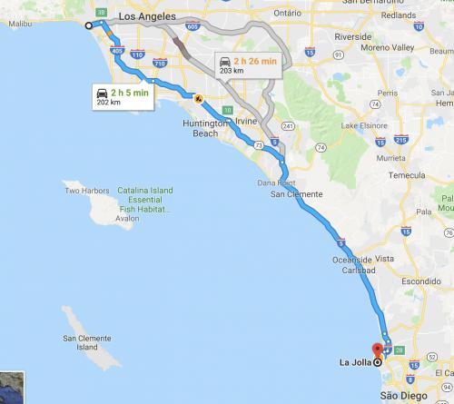 roteiro de carro pela California
