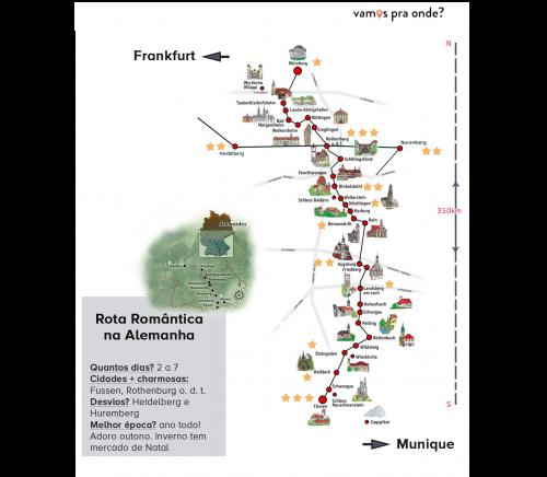 rota romântica da alemanha com principais cidades e dicas destacadas no mapa