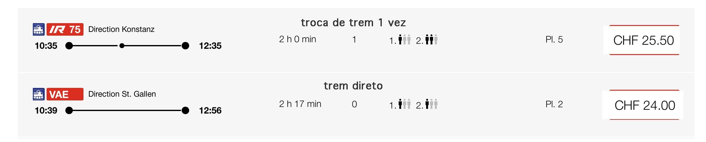 opções de trem de Lucerna para st gallen