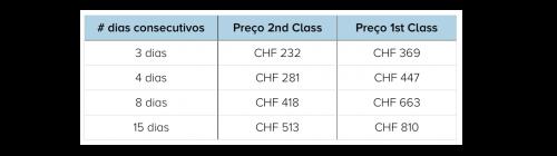 tabela de preços do Travel pass da suíça