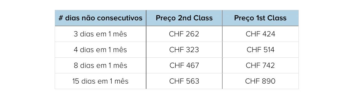 tabela de preços do Travel pass Flex da suíça